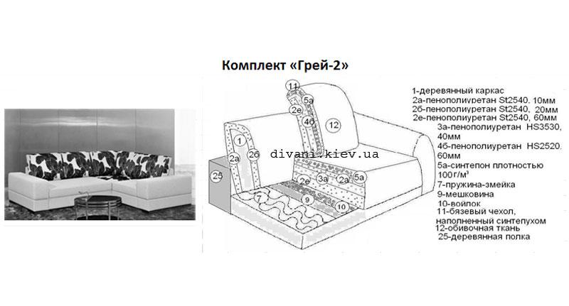 Грей 2 - мебельная фабрика Ливс. Фото №2. | Диваны для нирваны