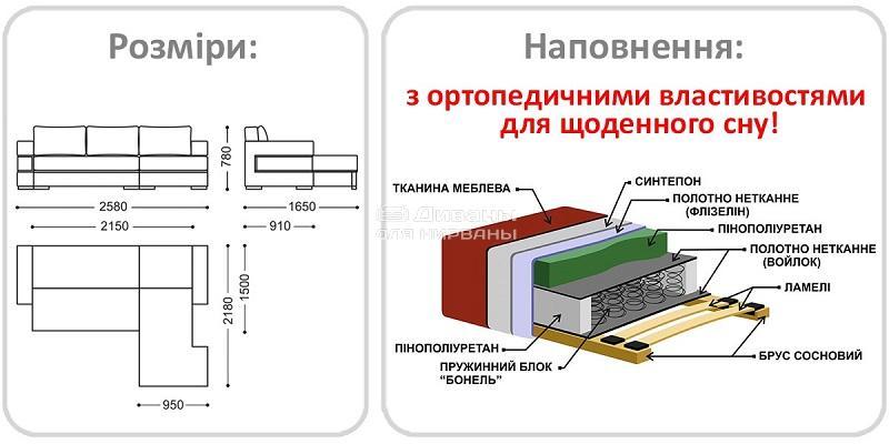 Техно - мебельная фабрика Рата. Фото №9. | Диваны для нирваны