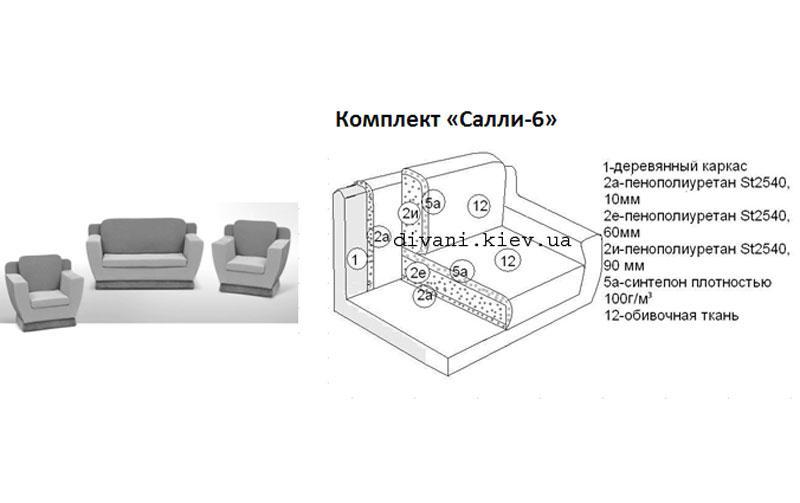 Салли-6 - мебельная фабрика Ливс. Фото №3. | Диваны для нирваны